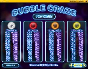 bubble-craze-gewinntabelle