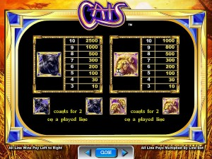 cats-gewinntabelle