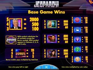 jeopardy-gewinntabelle