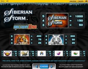 siberian-storm-gewinntabelle