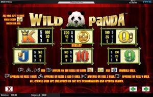 wild-panda-gewinntabelle