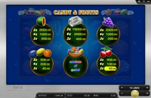 Candy-and-Fruits-Paytable