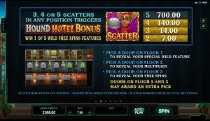 Hound Hotel4