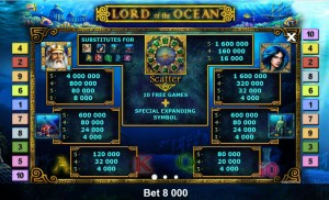 Lord-of-the-Ocean-Paytable