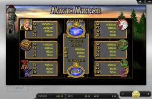 Magic-Mirror-Paytable