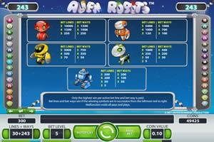 alien-robots-paytable