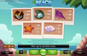 beach-paytable