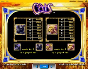 cats-paytable