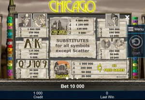 chicago-paytable