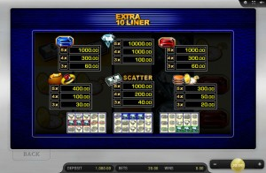 extra10liner-paytable