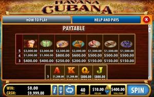 havana-cubana-paytable