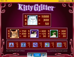 kitty-glitter-paytable