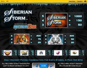 siberian-storm-paytable