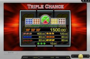 triplechance-paytable